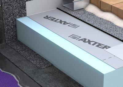 Illustration 3D des solutions d'étanchéité courante du groupe Axter.